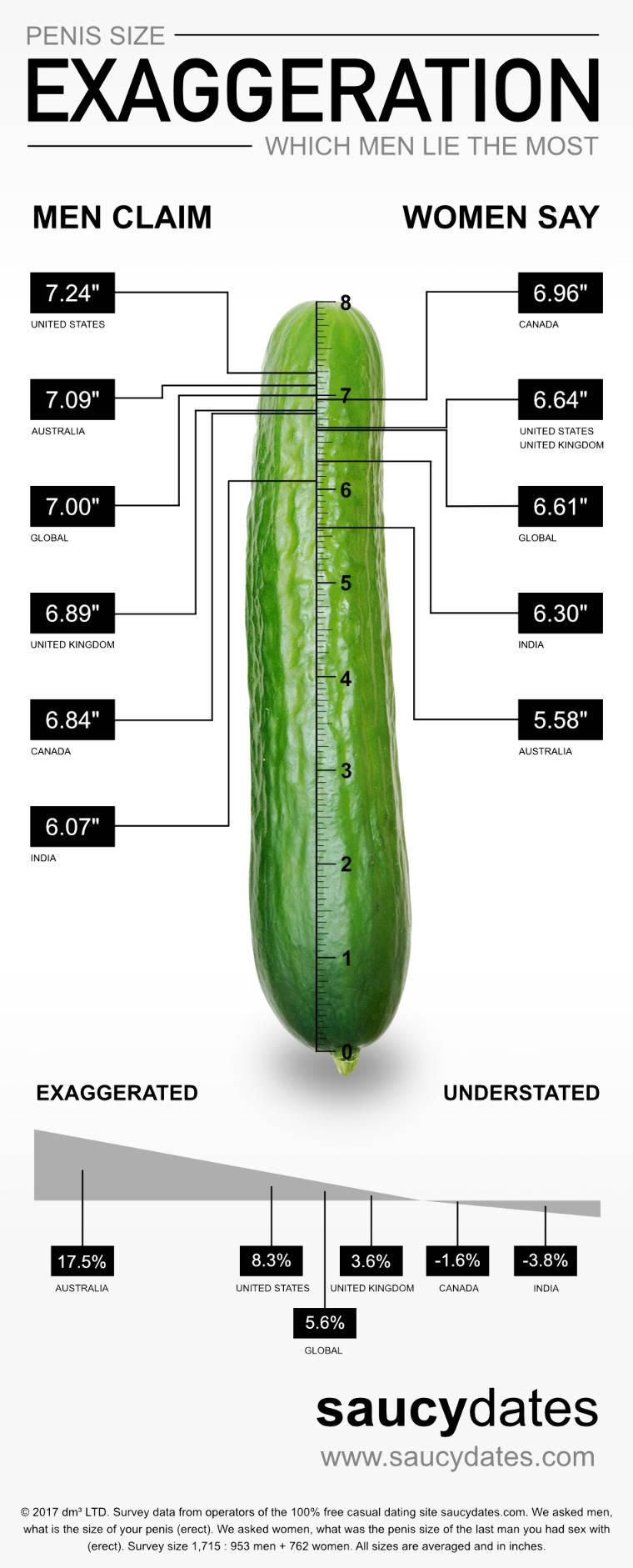 hány centiméter az átlagos pénisz)