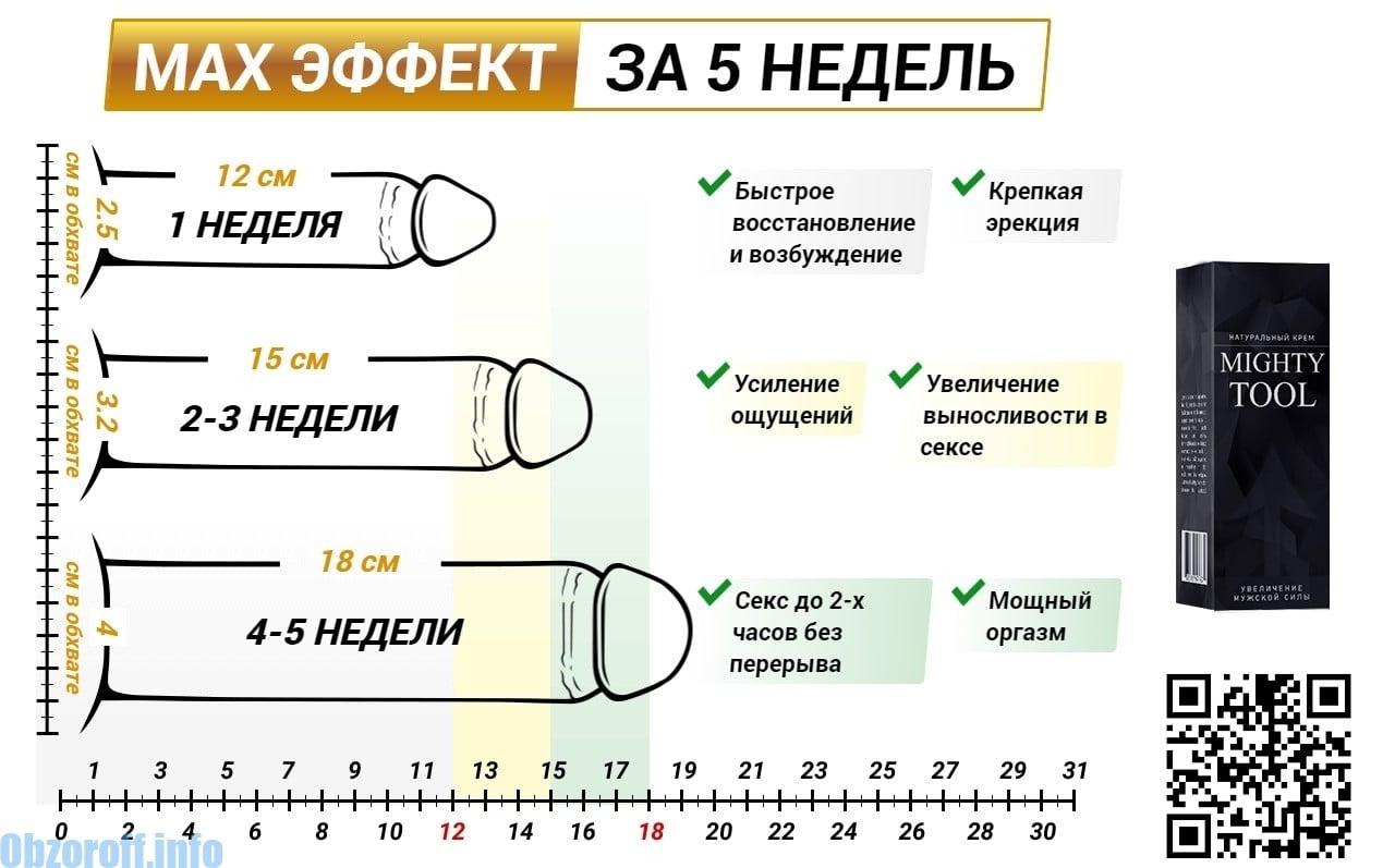 a pénisz vastagságának növekedése)